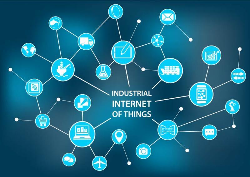 Industrial Internet of Things (IIoT) Timeline